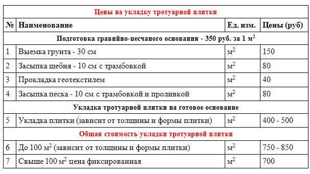 1443114934_ukladka-trotuarnoy-plitki-40