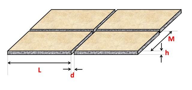 1 схема расчета количества плитки