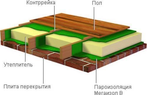 Фото с сайта www.pol-comfort.ru