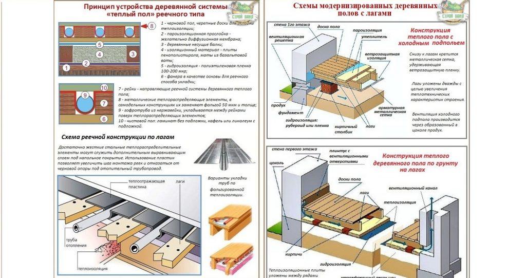 Фото с сайта vopros-remont.ru